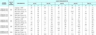 Lesco Fertilizer Schedule Agenherbal Co
