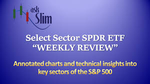 Spdr Performance Chart Select Sector Spdr Etf Review 2 22 19 1 2 Preview