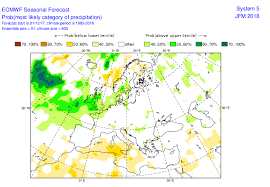 Ecmwf Forecast Charts Confluence Mobile Ecmwf Confluence Wiki