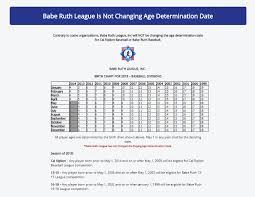 2019 Baseball Age Chart Documents Marlborough Youth Baseball Association