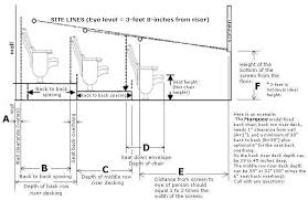theater seat riser. Beautiful Riser How To Build A Theater Seating Riser Platform Instructions Information For Seat T
