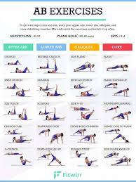 Stomach Exercise Chart Abs Exercise Chart For Women Absexercises Absworkouts