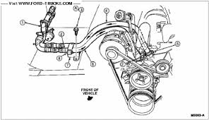 1998 ford taurus starter wiring diagram images generator wiring ford f 150 starter wiring diagram additionally 2002 taurus