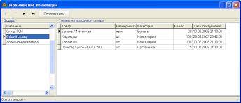 База данных Учет товаров в магазине Дипломная работа ВКР  дипломная работа по програмированию