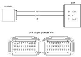 suzuki gsx r service manual dtc ldquo c rdquo p h l iap suzuki gsx r wiring diagram