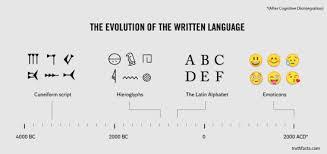 """Résultat de recherche d'images pour """"dessin caricature du langage"""""""