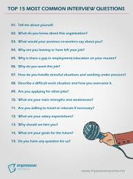 Resume Questions Classy TOP 40 Most Common Interview Questions Career Pinterest