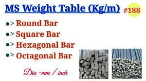 Weight Table Ms Bar Weight Table Ms Round Bar Ms Square Bar Ms Hexagonal Bar Ms Octagonal Bar In Kg