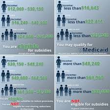 Income Chart For Obamacare Subsidies Obamacare Shopping Is Trickier Than Ever Heres A Cheat Sheet