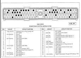 ls1 pcm wiring diagram wiring diagram 2001 mustang gt ecu wiring diagram