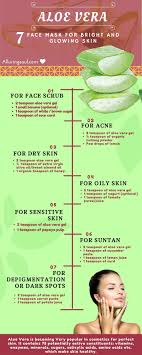 24 best resep images on Pinterest   Diy acne face mask, Home ...