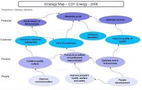 Strategic Plan Balanced Scorecard Example Awesome Template New