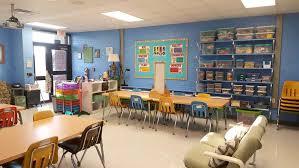 Modern Math Classroom Design Dos And Donts Of Classroom Decorations Edutopia