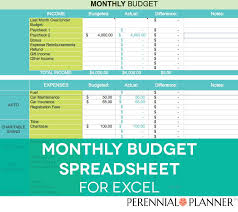 Monthly Budgets Spreadsheets Monthly Budget Spreadsheet Household Money Tracker