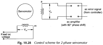 diagram of servo motor great installation of wiring diagram • two phase servomotor schematic diagram eeeguide com rh eeeguide com schematic diagram of servo motor wiring diagram of servo motor
