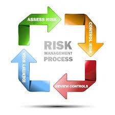Risk Assessment The Very Best Balloon Blog Risk Assessments Method Statements 4
