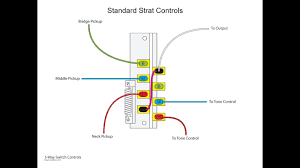 strat hh 3 way switch wiring diagram wiring diagram sys
