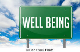 Image result for Graphic of Well Being