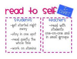 Read To Self I Chart By Nicole Scott Issuu