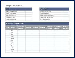 Mortgage Amortization Chart Excel