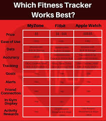 Myzone Color Chart Myzone Hustle Strength Performance