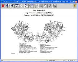 1998 saturn sc1 engine hard start at first sound s like you have a bad coolant temp sensor what you describe i posted a diagram of where your coolant temp sensor is it s screw s into your head