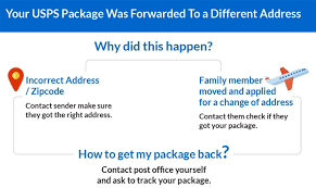 your usps package was forwarded to a