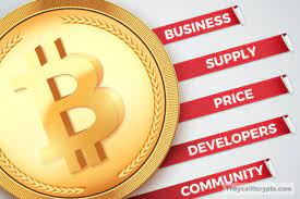 Perhaps the most important thing to understand before buying bitcoin is that the currency is still developing. The Top 5 Things To Consider When Buying Cryptocurrency Business 2 Community