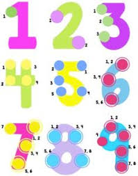 Free Printable Touch Math Chart 54 Best Touch Math Images Touch Math Math Touch Point Math