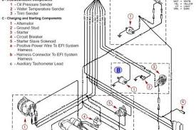 charming mercruiser trim sender wiring diagram photos electrical mercruiser trim gauge wiring diagram marvelous mercruiser trim pump wiring diagram contemporary best