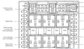 2003 lincoln navigator fuse box diagram lincoln wiring diagram 2003 lincoln navigator owners manual at 2003 Navigator Fuse Box