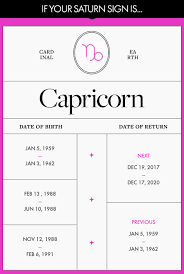 Saturn Return Birth Chart What Is A Saturn Return How To Survive Your Saturn Return