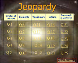 Type The Answer Here Double Jeopardy Template 6 Topic – Spiritcubeapp