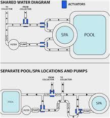 spa light wiring diagram wiring diagram libraries above ground pool electrical wiring diagram astonishing swimming spa light