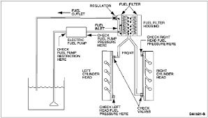 6 0 powerstroke fuel system diagram wiring diagrams best ford 6 0 fuel system diagram wiring diagram site fass fuel system diagram 6 0 powerstroke fuel system diagram