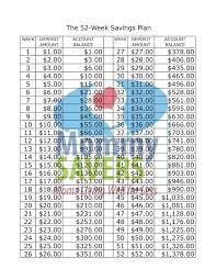 52 Week Money Chart The 52 Week Savings Plan Printable Chart Mommysavers