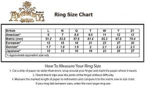 Alchemy Chart Details About Agla Pewter Ring Kabbalistic Sigillum Magical Talisman Seals Alchemy Gothic R71