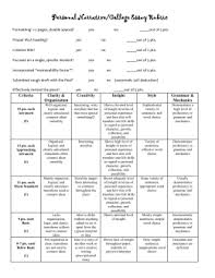 personal narrative college essay rubric