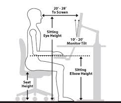 ergonomic desk setup. Desk Ergonomics Ergonomic Setup N