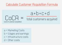 customer acquisition cost ecommerce calculate cost of customer acquisition
