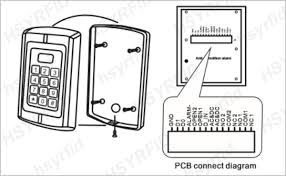 access control wiring diagram wiring diagram and hernes hid card reader wiring diagram wirdig