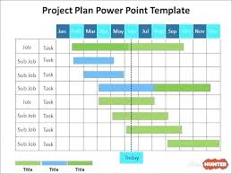 Project Roadmap Templates Infrastructure Roadmap Template Network Templates Ppt