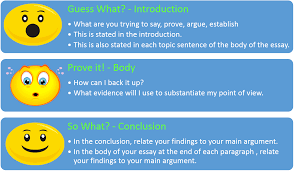 essay writing academic writing university library at notre three step essay structure introduction body conclusion