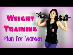 full strength weight training plan