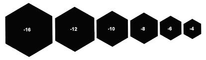 Fitting Size Chart