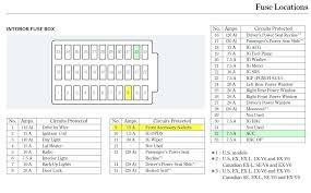 2017 honda fit fuse box diagram 2015 2007 smart wiring diagrams o full size of 2013 honda fit fuse box diagram 2007 2008 schematic wiring diagrams o accord