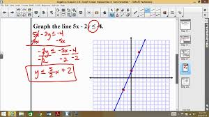 graphing linear inequalities two variables representation graphing linear inequalities two variables see splendid algebra 2 lesson