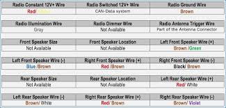 2003 vw jetta radio wiring diagram wiring diagrams schematics 2003 Jetta Radio Wiring Diagram 2006 vw jetta radio wiring diagram dogboi info 2009 jetta headlamp wiring schematic 2005 vw jetta wiring diagram vw jetta stereo wiring diagram vehicledata