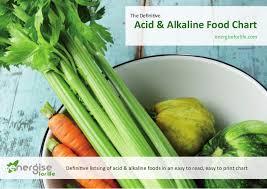 Alkaline And Acidic Food Chart Pdf Acid Alkaline Food Chart