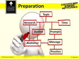 How To Structure Your 10 Minute Presentation